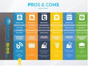 product comparison template comparison competitive
