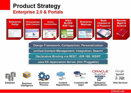 product strategy example