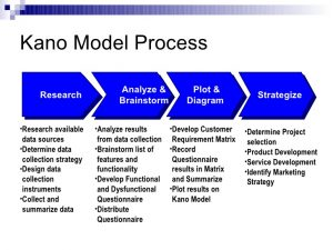 product strategy example kano model