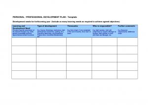 professional development plan template development plan template hhesonl