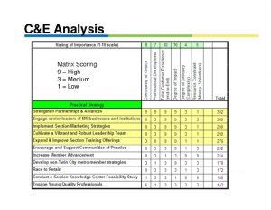 professional development plans example strategic planning deployment using the x matrix w