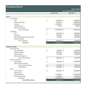 profit and loss statement self employed sample balance sheet small business