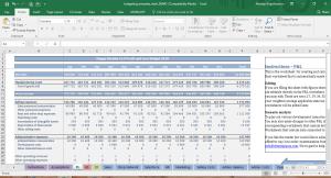 profit loss statement template retail budget template