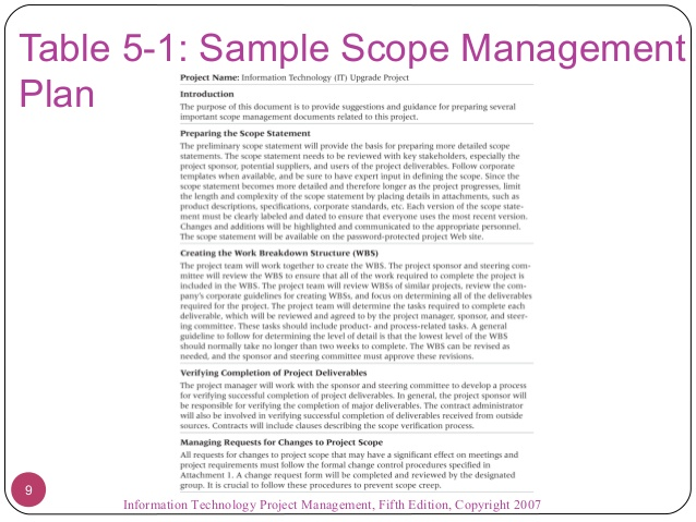 project charter sample