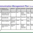 project communication plan template project communication plan template