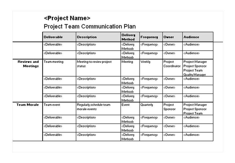 project communication plan template