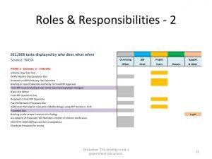 project estimate template ms project schedule template for large nasa procurements million