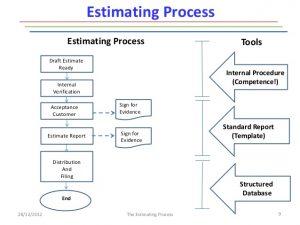 project estimate template the estimating process