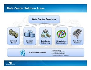 project implementation plan microsoft powerpoint data center tour stl may