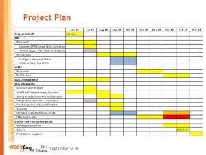 project implementation plan wsocon using wso esb with sap erp retail