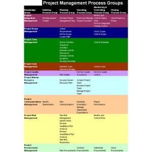 project management forms afccccdfeadabefc large