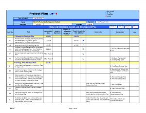 project management plan template print project management communication plan