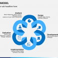 project overview template addie model slide