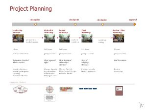 project plan outline business plans in private banking and wealth management