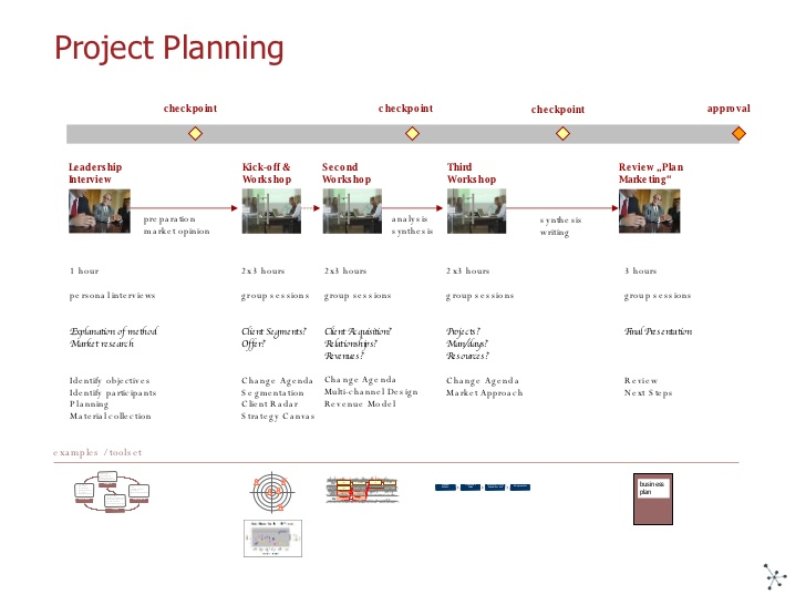 project plan outline