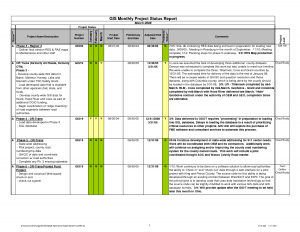 project progress report template doc one page project status report template a weekly