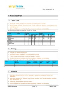 project report format project management plan template