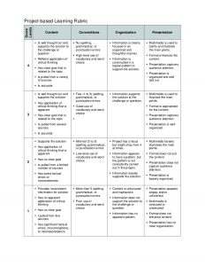 project rubric template slide
