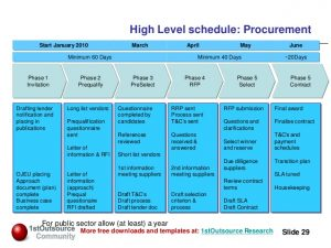 project scope document managing people and defining the retained organisation