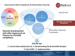 project summary template ict governance risk and compliance