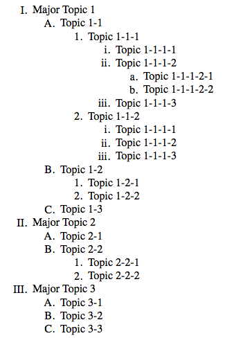 proper outline format