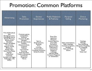 proposal outline template entrepreneur marketing plan strategies distribution and channels
