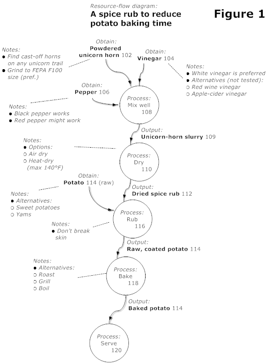 provisional patent application example