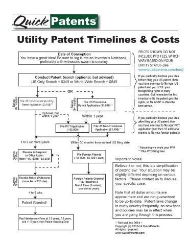 provisional patent example