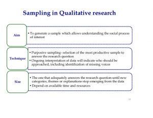qualitative research examples qualitative data analysis