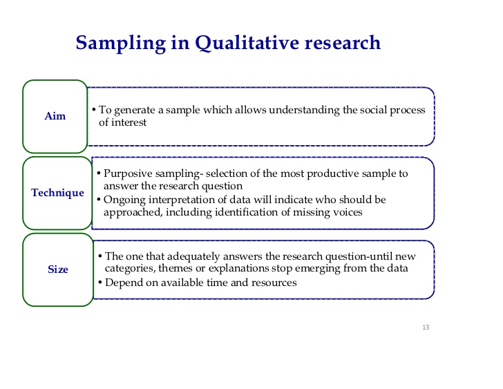 qualitative research examples