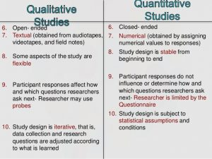 qualitative research examples qualitative research dr madhur verma pgims rohtak