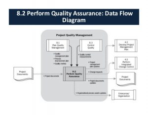quality control plan template project quality management