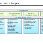 quality management plan example itil foundation mastering the art of implementing it service management