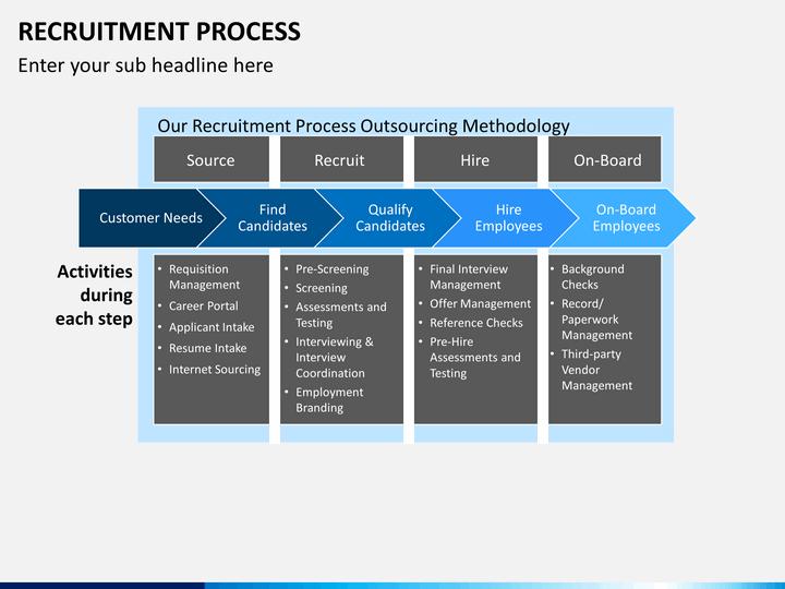 recruiting plan templates