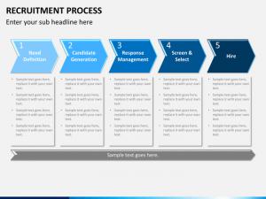 recruiting plan templates recruitment process slide