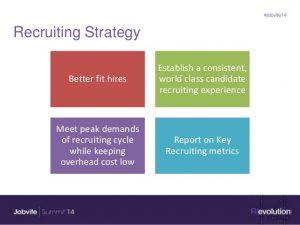recruiting plan templates summit t global recruitment plan oxfam