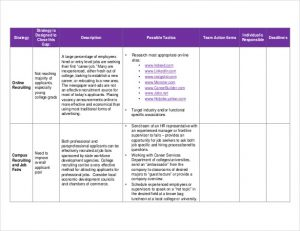 recruitment plan templates recruitment strtategy planning template pdf format