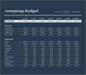recruitment planner template business budget planning template
