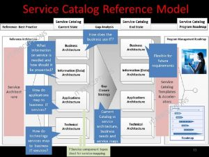 release forms template how to build an integrated and actionable it service catalog