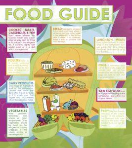 rental receipt pdf food guide x