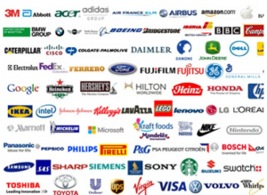 research report example brands