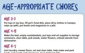 restaurant cleaning checklist age app