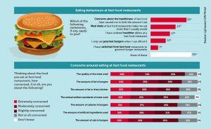 restaurants marketing plan web trends image