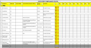 resume formats free hr statutory compliance checklist
