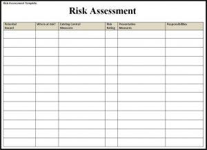 resumes format download risk assessment template