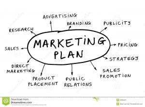 retailing business plan marketing plan