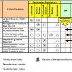 risk management plan template composite