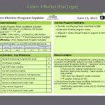 risk management plan template program management review presentation