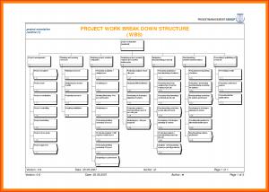 room rental agreement pdf work breakdown structure template work breakdown structure template work breakdown structure template funewfqt
