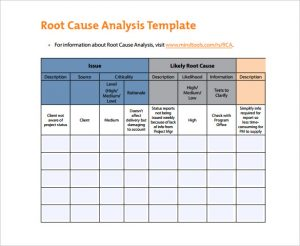 root cause analysis template free root cause analysis template pdf format download
